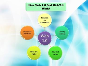 web-10-web-20-web-30-5-638